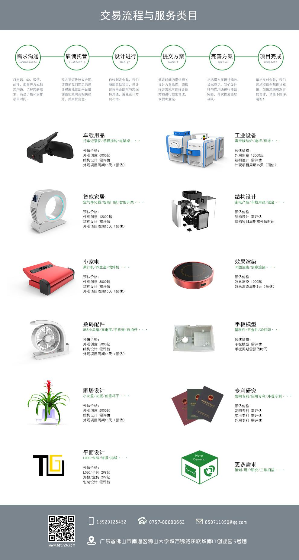 产品设计_免费设计/设计咨询/产品策划/风险评估/专利研究/专利设计1