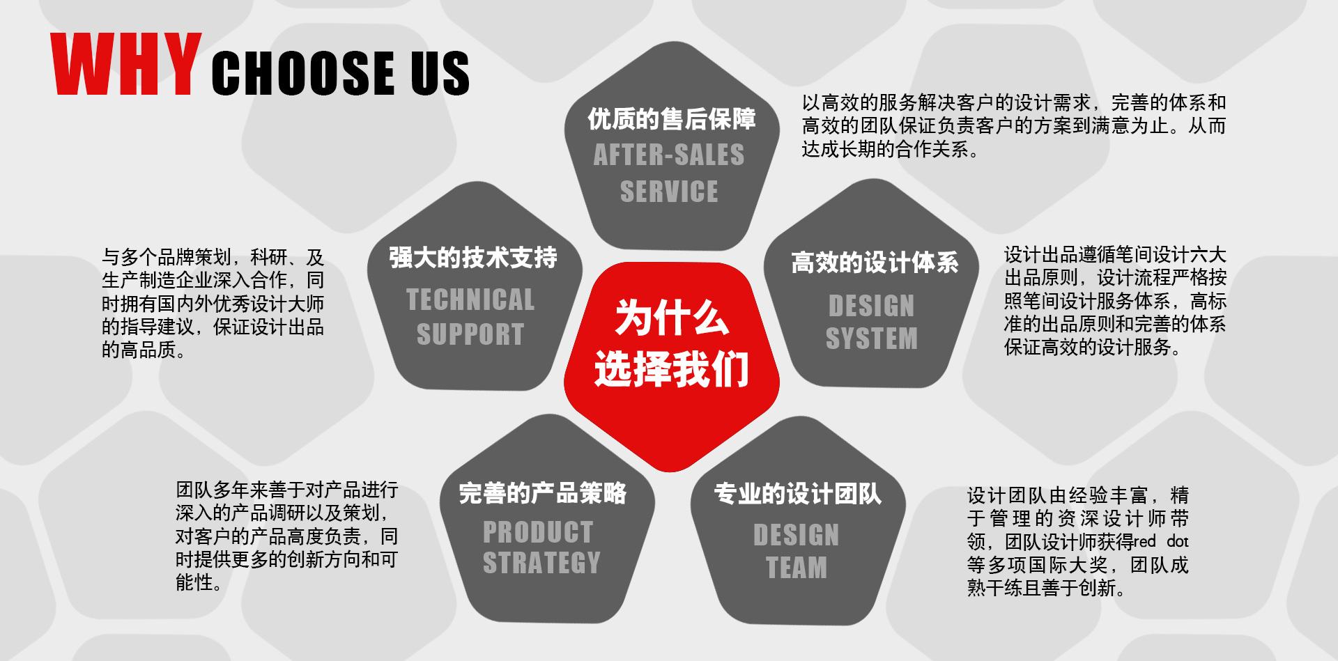 产品外观设计_【智能家电】笔间产品设计/外观设计/工业设计/智能家电器设备1