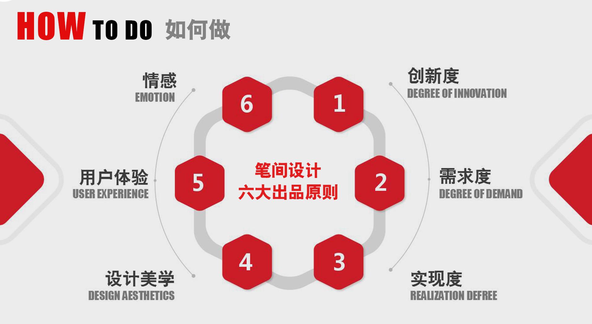 产品外观设计_【智能家电】笔间产品设计/外观设计/工业设计/智能家电器设备6