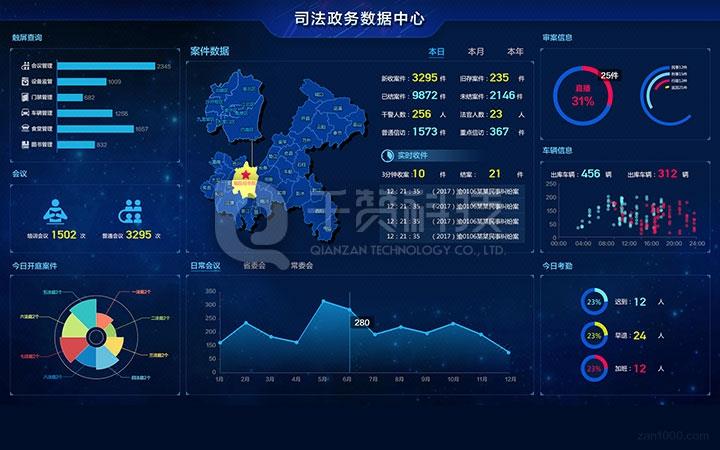 信息集控中心,政务数据平台
