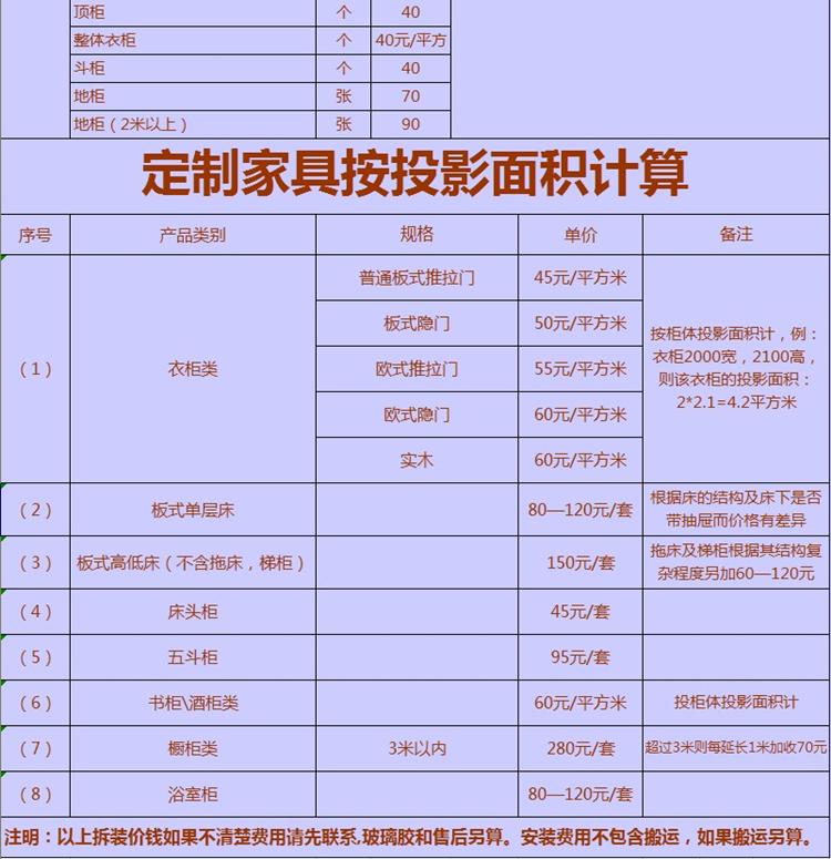 搬家人员_广州家具拆装搬家定制家具安装3