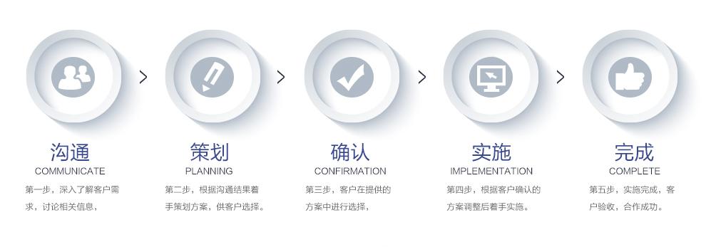 日常代维_mysql技术支持/mysql性能优化/阿里云rds维护优化10
