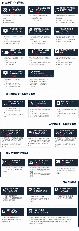 电商模板网站_【微度网络】商城建设网站开发微商城APP开发模板建站商城模板13
