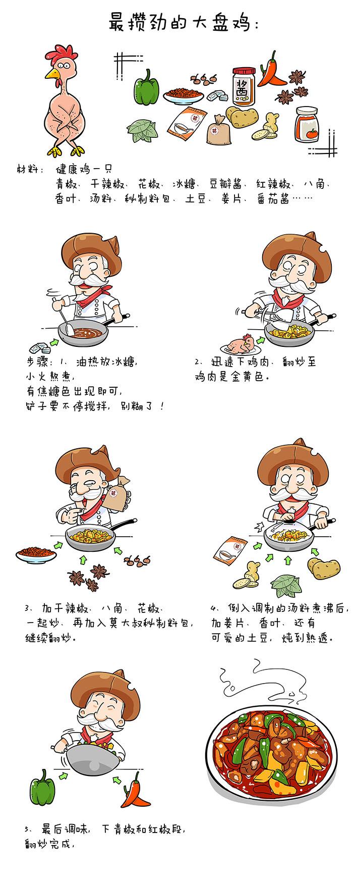 四格漫画_【原创漫画】漫画图说、餐饮行业、微信漫画、产品说明6