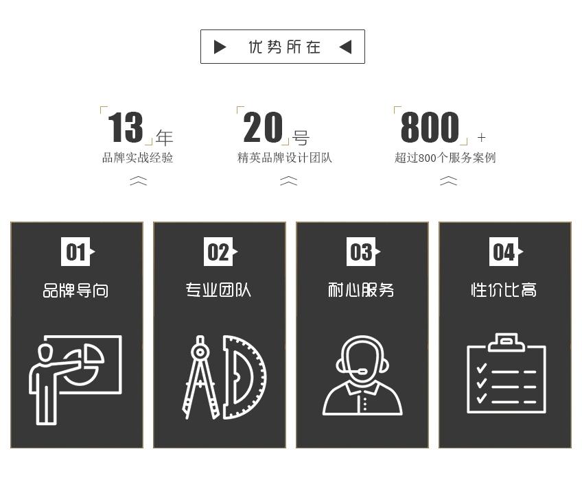 梦之城平台登录_梦之城平台登录设计 餐饮 网络公司  商标 标志设计 专注品牌设计2