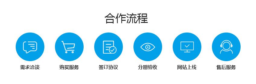 企业网站_精美版定制|外贸企业网站|欧美网站建设|中英双语版网站开发6