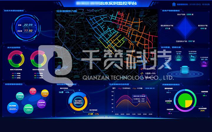 数据看板ui设计大数据可视化设计大屏展示界面设计地图图表设计