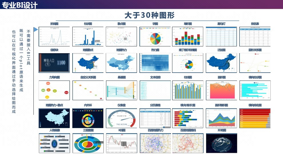 echarts地图 数据可视化 报表图表ui设计 数据大屏