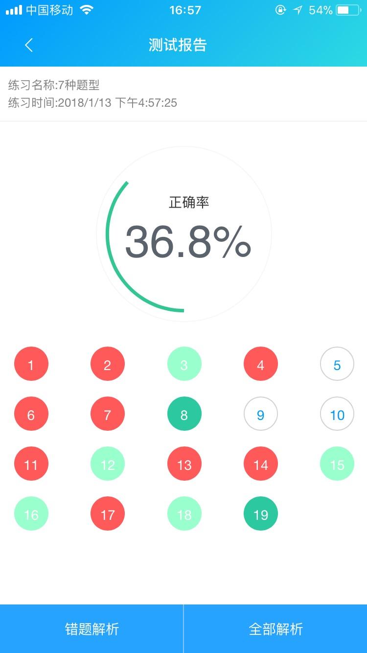 网校app开发答题软件课课安卓ios视频点播直播在线教学微题库后你告诉不能反思《》音乐图片