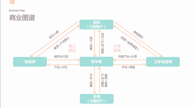 商业计划书招商创业计划书融资计划书BP路演可行性研究报告项目