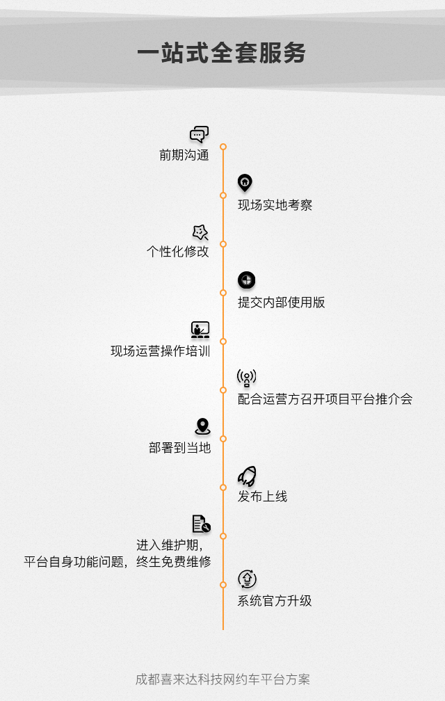 APP定制开发_打车城际拼车代驾顺风车专车网约车app开发类似滴滴打车15