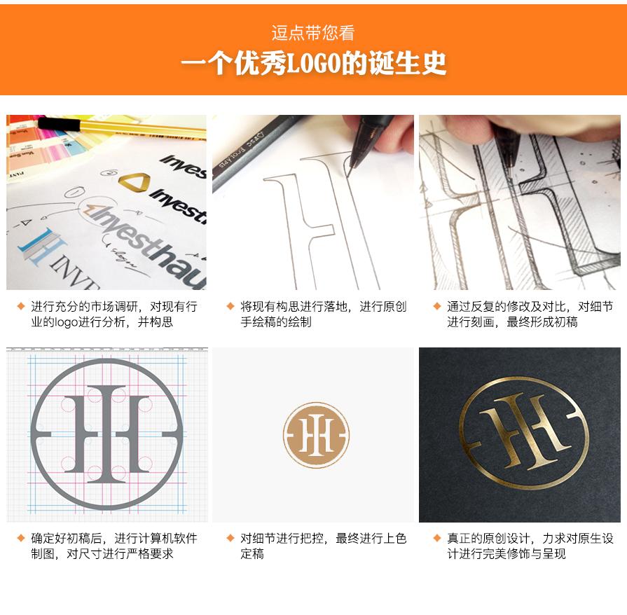 产品规划_「逗点创意」LOGO设计 标志设计 医疗/银行/酒店/物流3