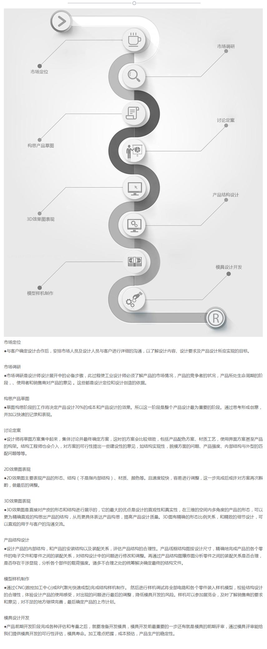 产品外观设计_【产品设计】外观设计工业设计外观设计智能产品设计外观结构设计6