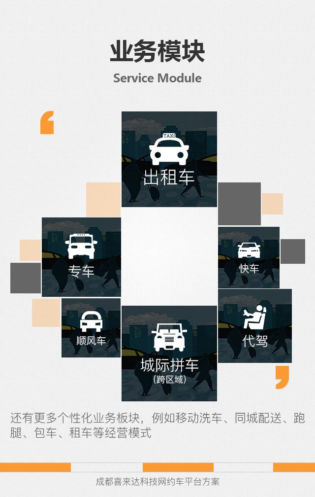 APP定制开发_打车城际拼车代驾顺风车专车网约车app开发类似滴滴打车4
