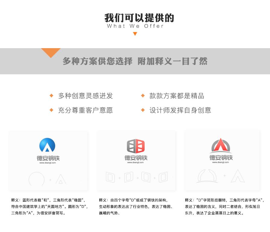 产品规划_「逗点创意」LOGO设计 标志设计 医疗/银行/酒店/物流11