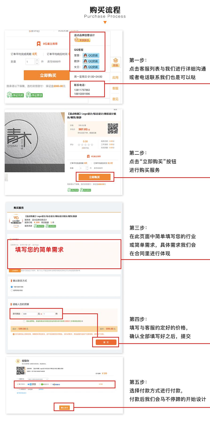 产品规划_「逗点创意」LOGO设计 标志设计 医疗/银行/酒店/物流14