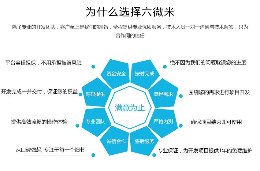 APP定制开发_APP小程序微商城H5微信公众号软件开发电商网站设计官网制作2