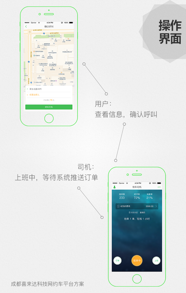 APP定制开发_打车城际拼车代驾顺风车专车网约车app开发类似滴滴打车8