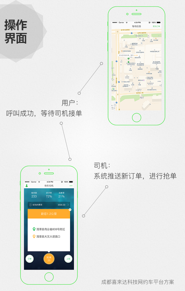 APP定制开发_打车城际拼车代驾顺风车专车网约车app开发类似滴滴打车9