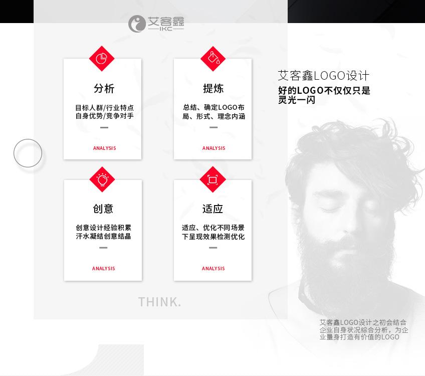 LOGO_【艾客鑫LOGO设计】资深设计企业公司品牌商标设计标志制作3