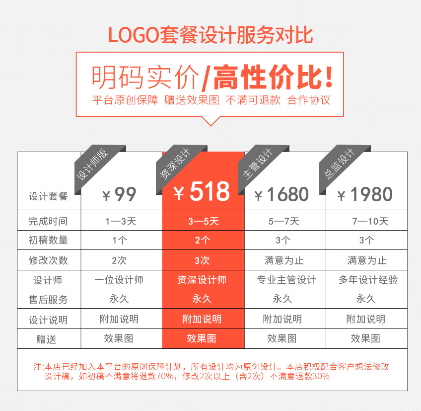 LOGO_【艾客鑫LOGO设计】资深设计企业公司品牌商标设计标志制作4