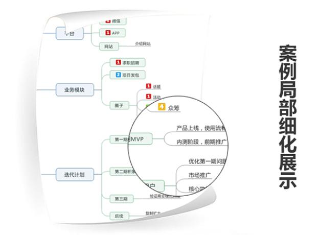 北京需求文档|开发计划|迭代周期|产品方案