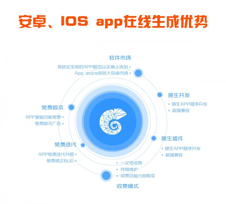 手机网站_手机网站转app封装app生成app打包封装 wap转app2