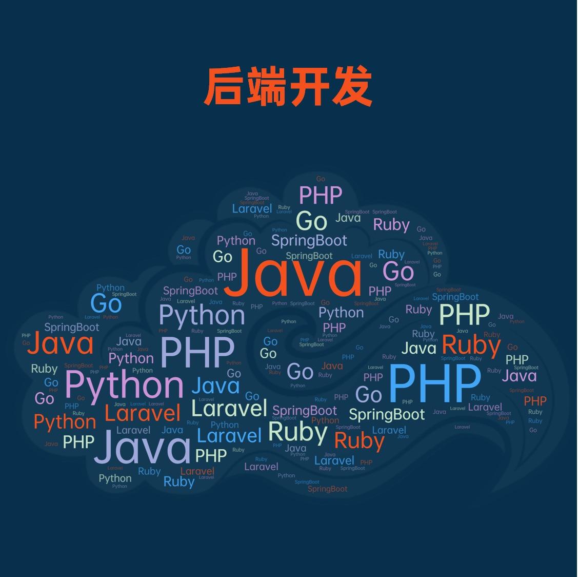 Web后端开发对接接口开发数据库设计管理后台联合开发网站