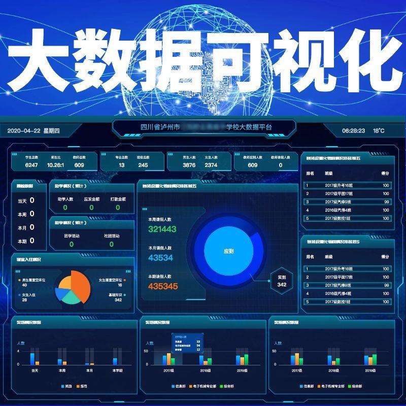 大数据可视化大屏看板平台建设界面UI设计数据图表展示BI系统