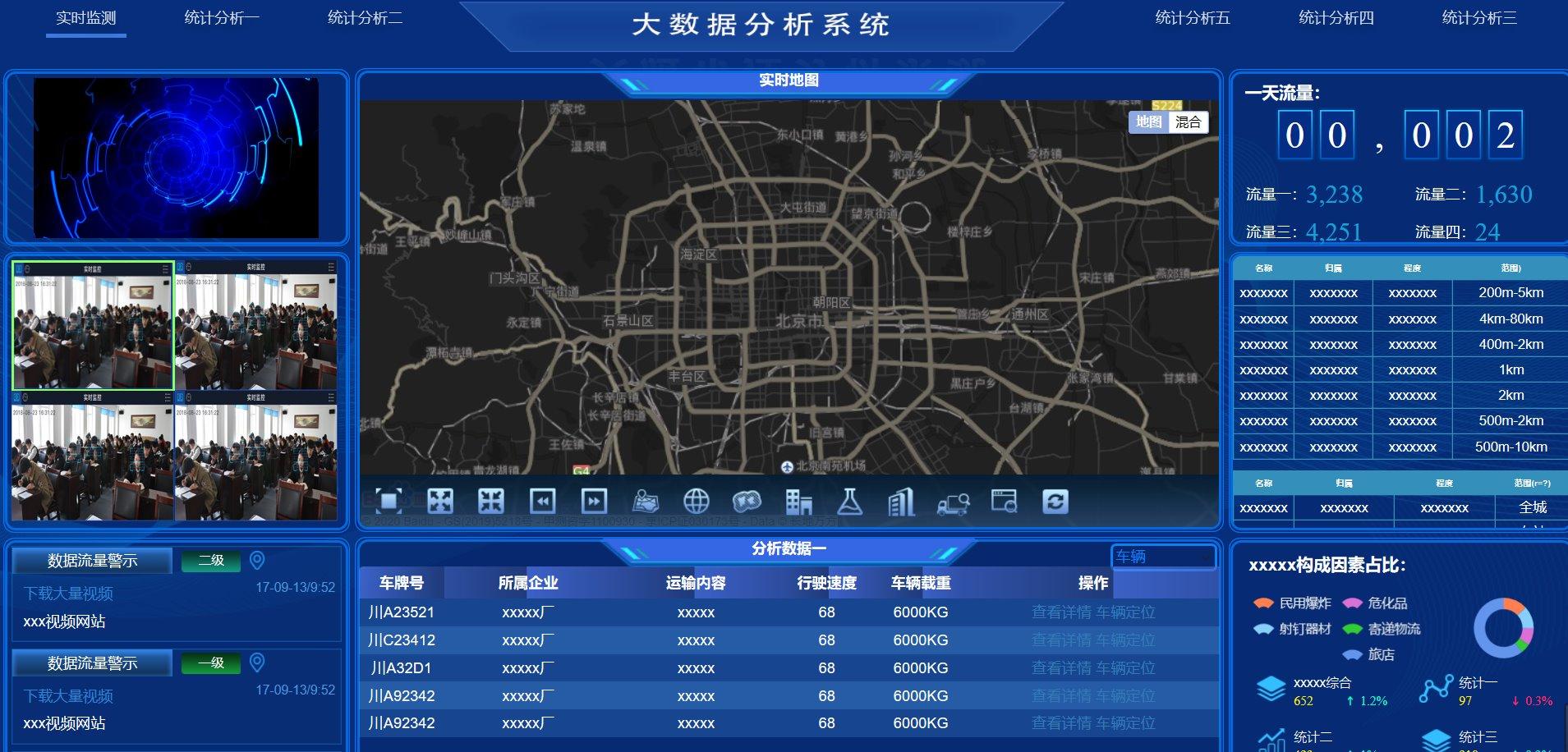 大数据分析系统3D可视化定制<hl>开发</hl>三维GIS系统地图定制<hl>开发</hl>