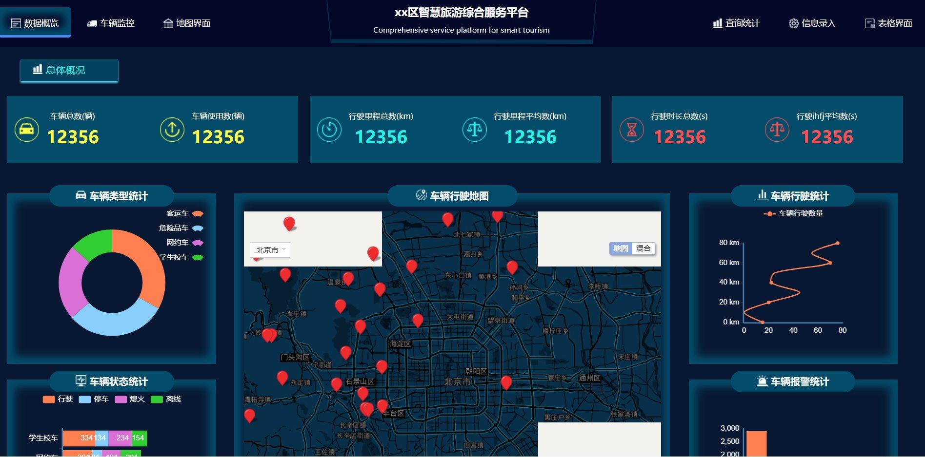 智慧旅游综合服务平台智慧交通云平台智慧监控管理平台定制<hl>开发</hl>