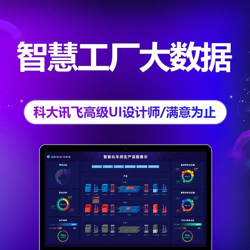 智慧工厂大数据可视化智能制造UI设计科技工厂智慧生产大屏展示