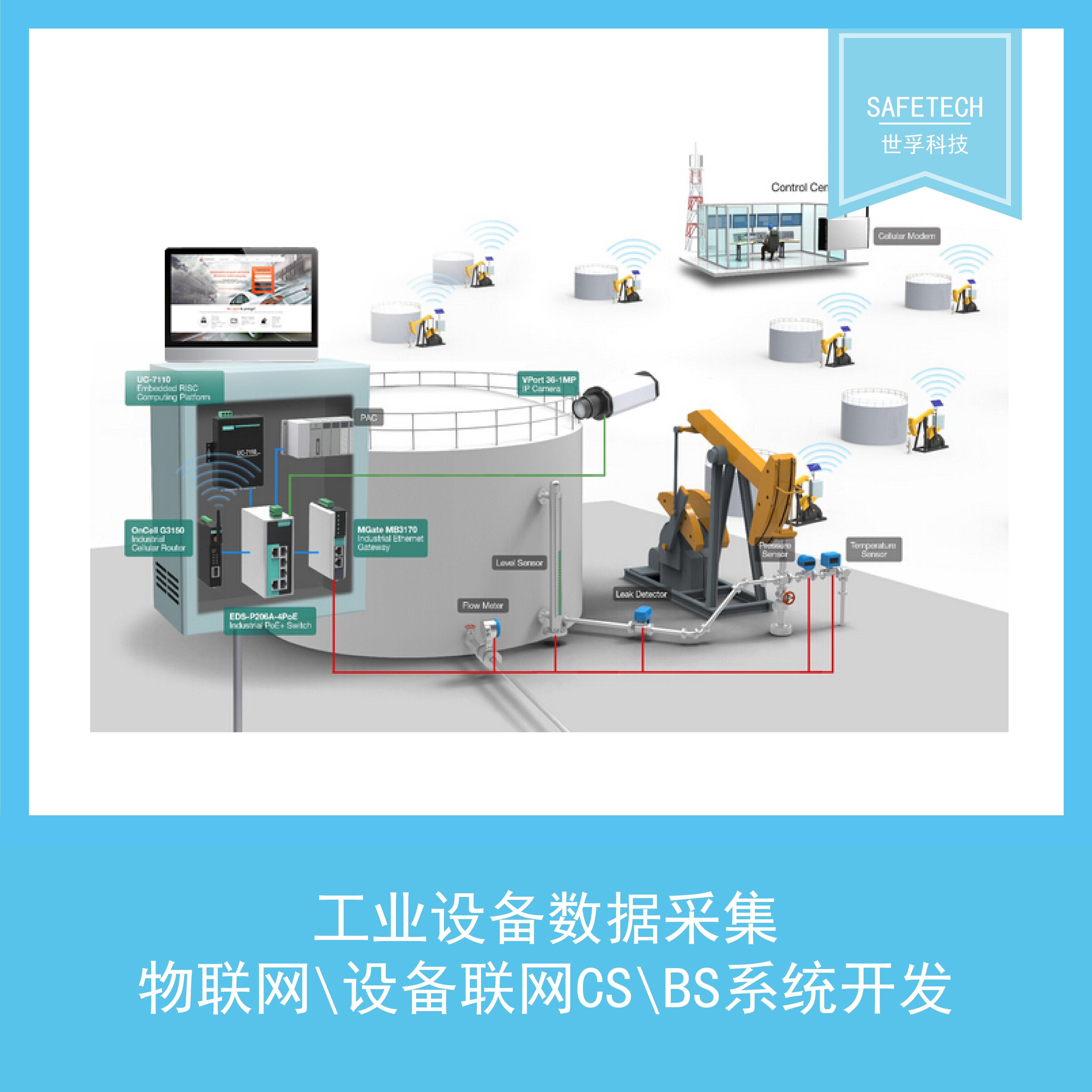 工业设备数据采集/物联网/设备联网数据 本地 远程 采集系统