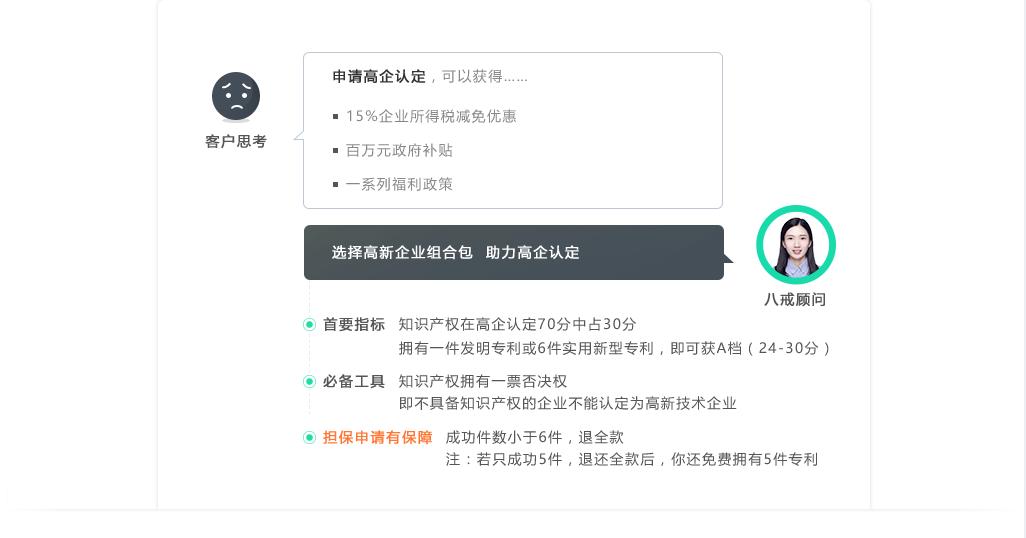 8件实用新型专利担保申请应用场景,高企认证的好处