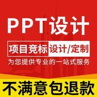 PPT设计美化商业计划书年会报告会议总结招商手册产品手册 企业