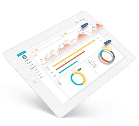 智能后台管理系统 餐饮CMS 订单管理系统 外卖系统