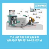 工业设备数据采集/物联网/设备联网/MDC数据采集 DNC