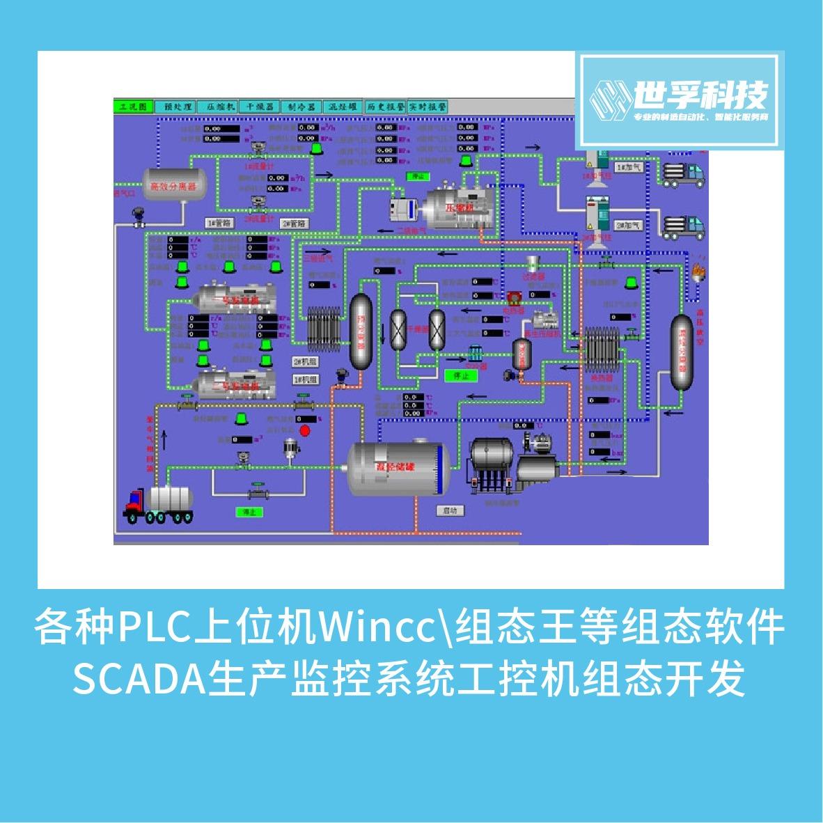 各种PLC Wincc 组态王SCADA 工控机组态 软件 开发