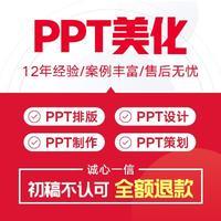 PPT设计ppt美化制作动态定制商务演示模版WORD排版编辑