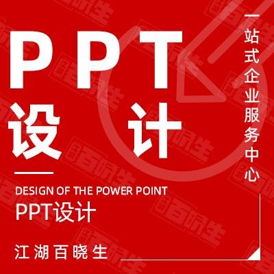 路演汇报企业公司<hl>PPT</hl>幻灯片模板制作设计定制美化
