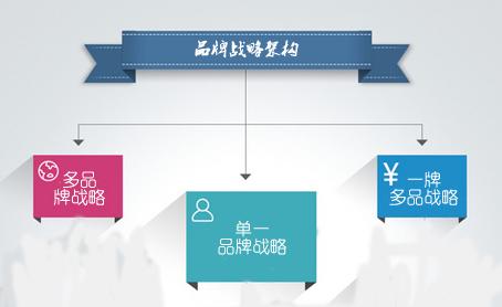 北京朝阳发布商标品牌战略白皮书