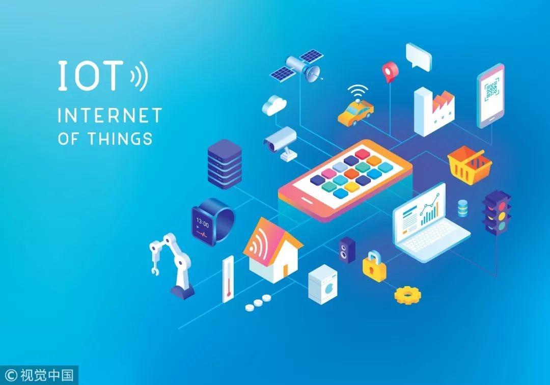 物联网(人工智能AIOT)系统定制开发