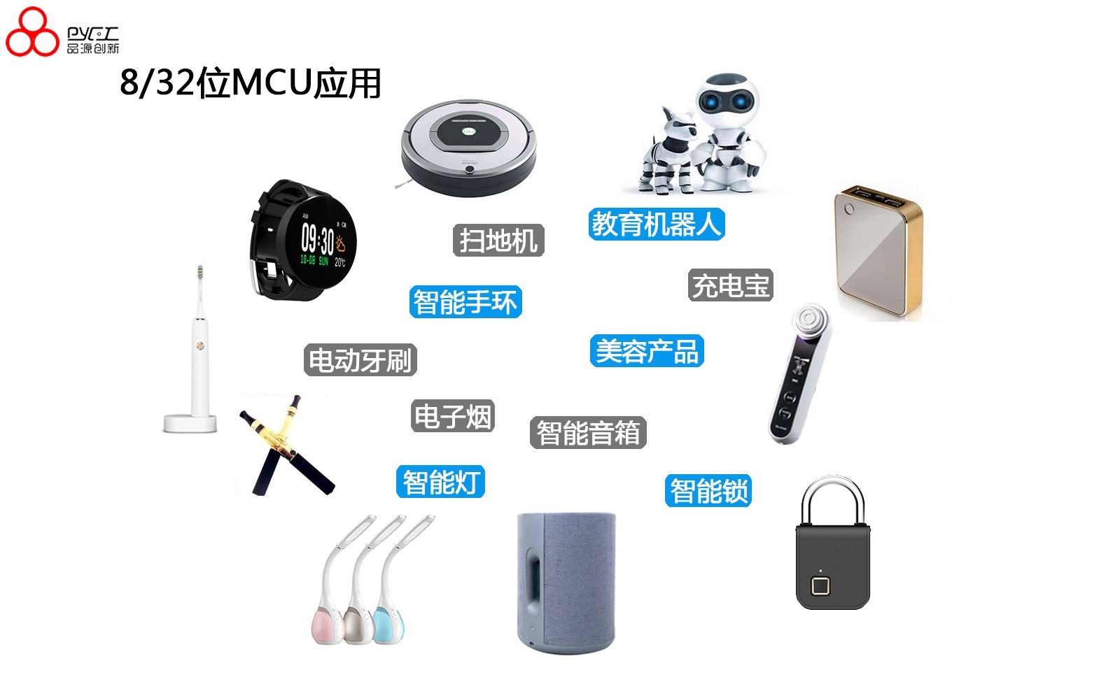 MCU开发(软硬件开发)