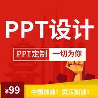 PPT设计商业计划书年会报告会议总结招商手册产品手册企业设计