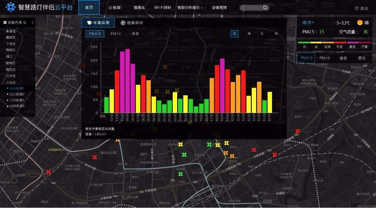 物联网监控平台智慧电厂智慧城市智慧社区物联网云平台定制<hl>开发</hl>