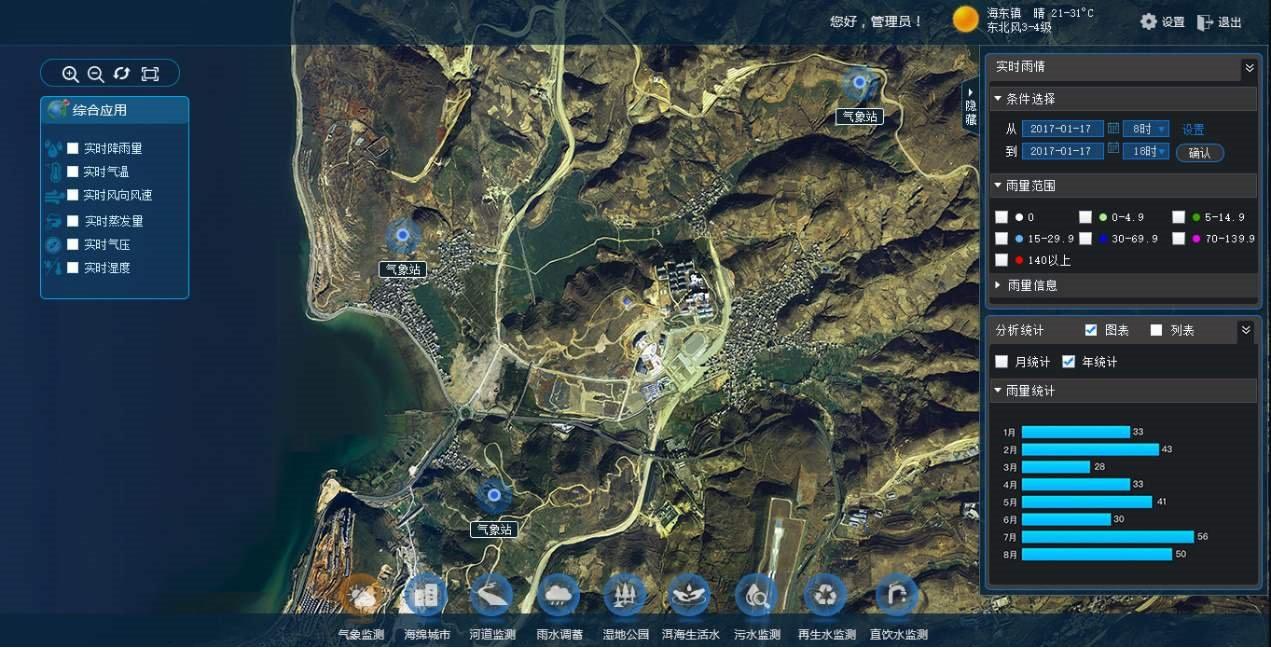 智慧水利智慧农业数据采集平台智慧城市大数据3D可视化定制<hl>开发</hl>