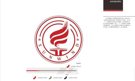 三旺农牧集团全套VIS设计