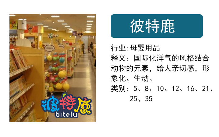 产品商标企业店铺公司餐饮食品白酒茶叶品牌起名字取名字命名咨询