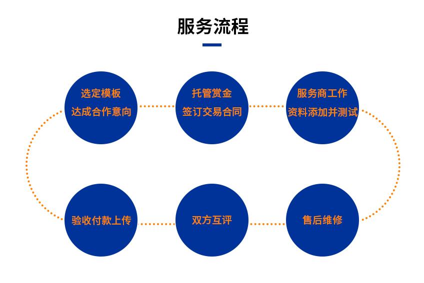 _网站建设 模板建站 企业网站建设 企业官网建设 企业官网6
