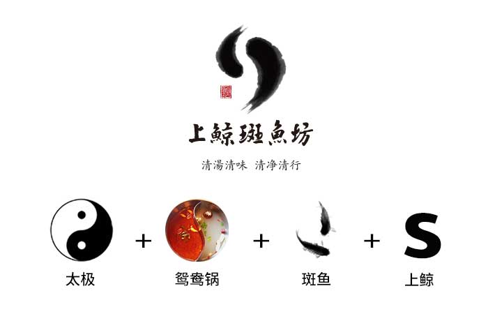 平涂卡通LOGO吉祥物 企业产品卡通形象QQ表情微信表情设计